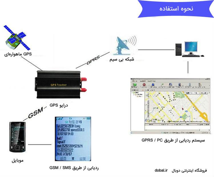 ردیاب ماهوارهای خودرو TK202