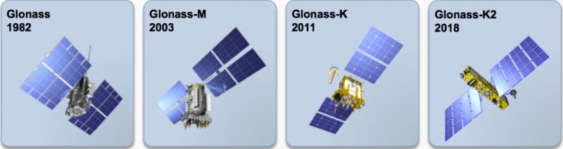 ماهواره گلوناس سیستم موقعیت یاب گلونای beidou سیستم موقعیت یاب هند